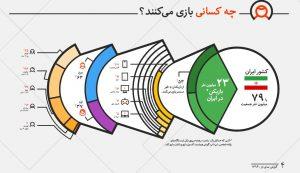 PersianLandscape1394.p4 300x173 - شاخص ترین اطلاعات بازی های دیجیتالی در ایران 1394