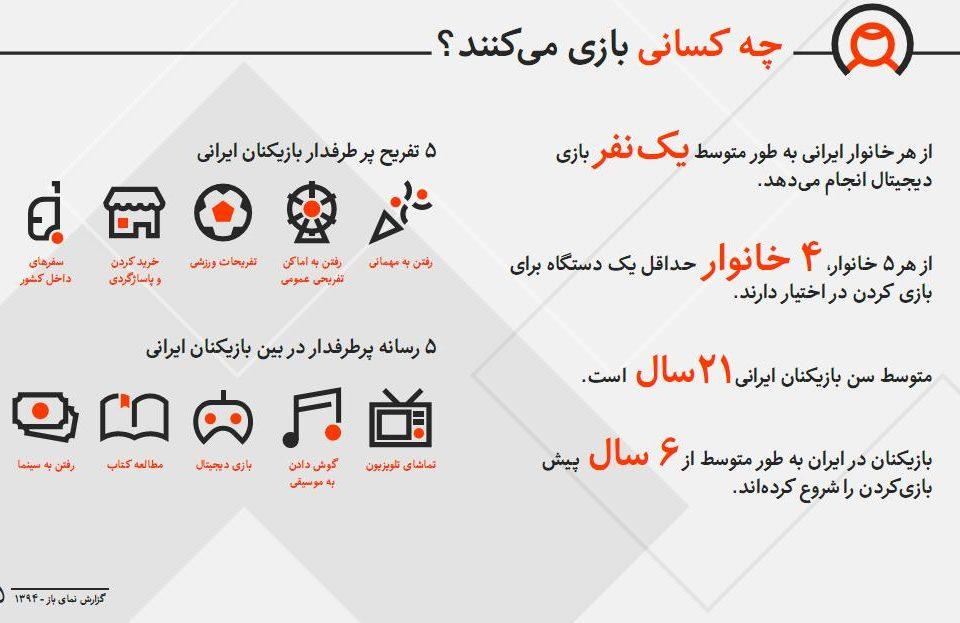 PersianLandscape1394.p5 960x623 - گیمرهای ایرانی در سال 94 : چه کسانی بازی می کنند؟