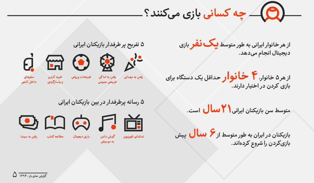 PersianLandscape1394.p5 - گیمرهای ایرانی در سال 94 : چه کسانی بازی می کنند؟