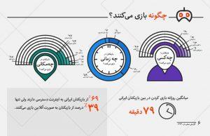 PersianLandscape1394.p6 300x194 - گیمرهای ایرانی چگونه بازی می کنند؟