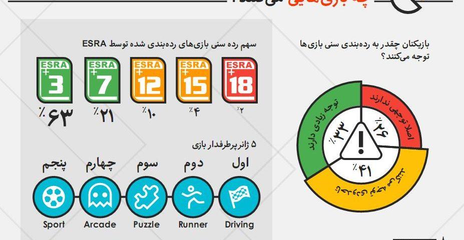 PersianLandscape1394.p8 927x480 - گیمرهای ایرانی در سال 1394 : چه بازی هایی می کنند؟