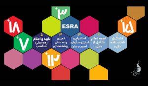 ESRA.2 300x175 - مراحل رده بندی بازی های دیجیتالی