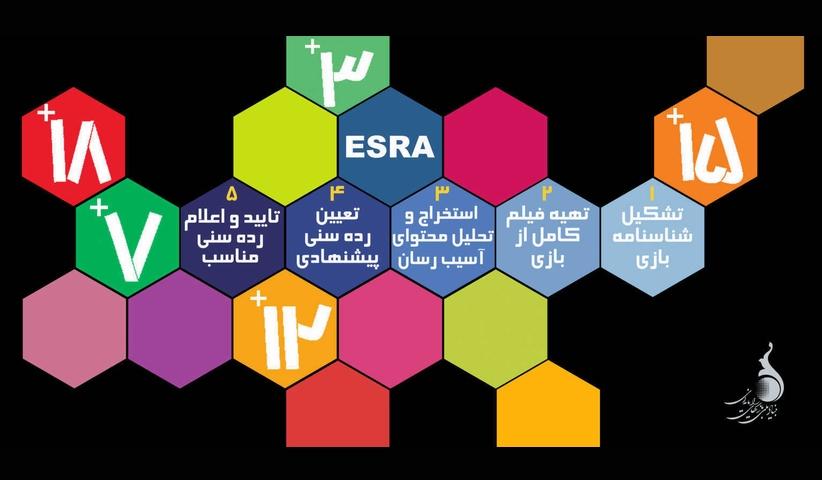 ESRA.2 - مراحل رده بندی بازی های دیجیتالی