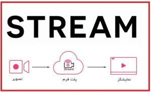 Stream 300x182 - بارگذاری شده دراصطلاحات: استریم