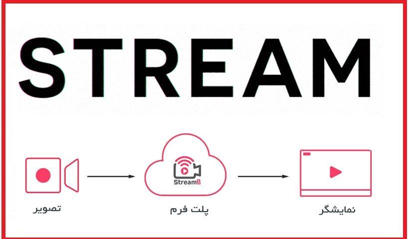 Stream 822x480 - اصطلاحات: استریم