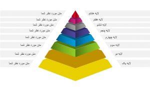 PowerPoint.Diagrams.Pyramids.3d.1.p2 300x175 - قالب پاورپوینت | قالب های پاورپوینت هرم سه بعدی