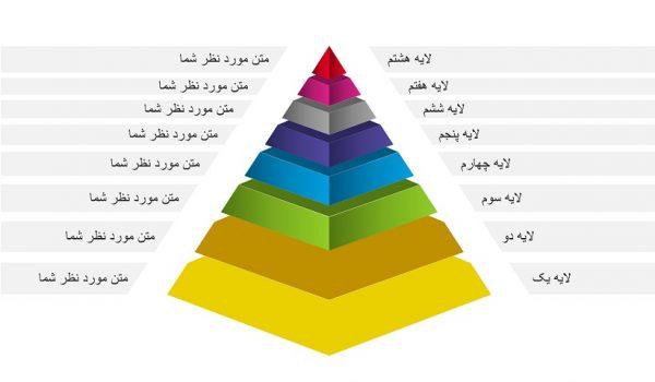 PowerPoint.Diagrams.Pyramids.3d.1.p2 600x350 - پاورپوینت . نمودار هرم سه بعدی یک
