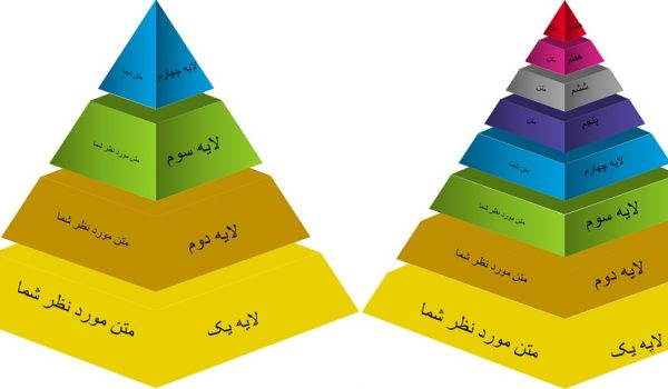 PowerPoint.Diagrams.Pyramids.3d.1.p3 600x350 - پاورپوینت . نمودار هرم سه بعدی یک