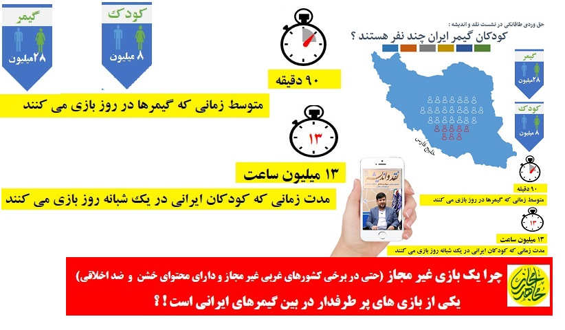 t1 - اینفوگرافی|کودکان گیمر ایران چند نفر هستند ؟