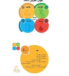 PowerPoint.D.A.SWOT .2.shop  273x300 - پاورپوینت . تجزیه و تحلیل SWOT . مدل 2.