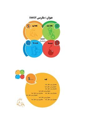 PowerPoint.D.A.SWOT .2.shop  - پاورپوینت . تجزیه و تحلیل SWOT . مدل 2.