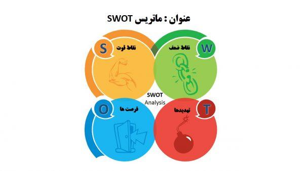 PowerPoint.D.A.SWOT .2.w 600x338 - پاورپوینت . تجزیه و تحلیل SWOT . مدل 2.