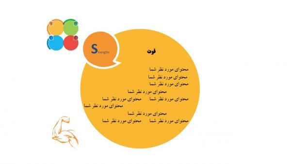 PowerPoint.D.A.SWOT .2.w.2 600x338 - پاورپوینت . تجزیه و تحلیل SWOT . مدل 2.