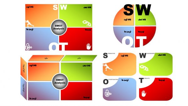 Slide1 600x338 - پاورپوینت . تجزیه و تحلیل SWOT