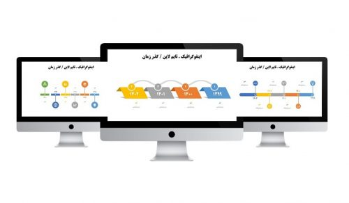 powerpoint.infografic.timeline.widescreen.1.f 500x292 - پاورپوینت | اینفوگرافیک | تایم لاین | 1