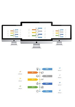 powerpoint.infografic.timeline.widescreen.3.f.shop  - پاورپوینت | اینفوگرافیک | تایم لاین | 3