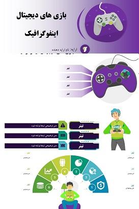 powerpoint.videogame.infographic.graphic.1.shop  - قالب پاورپوینت | بازی رایانه ای | اینفوگرافیک و گرافیک (کارتون) | 1